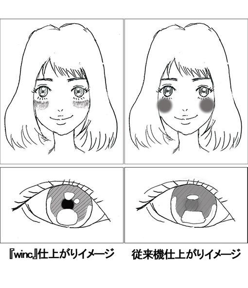 左:『winc』仕上がりイメージ 右:従来機仕上がりイメージ